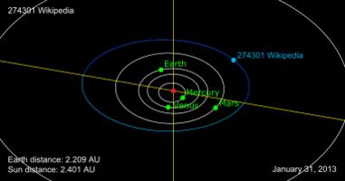 274301 Wikipedia