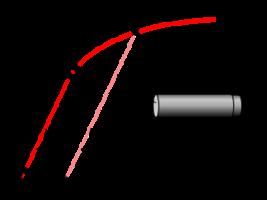 Plasticity (physics)