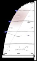Foot (sailing)