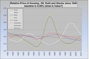 Value (economics)