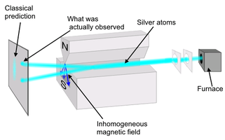 Two-state quantum system