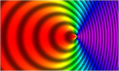 Relativistic Doppler effect