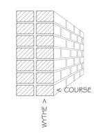 Course (architecture)