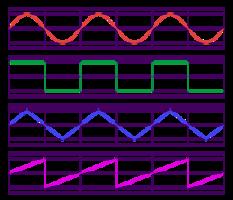 Square wave