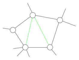 Chord (graph theory)